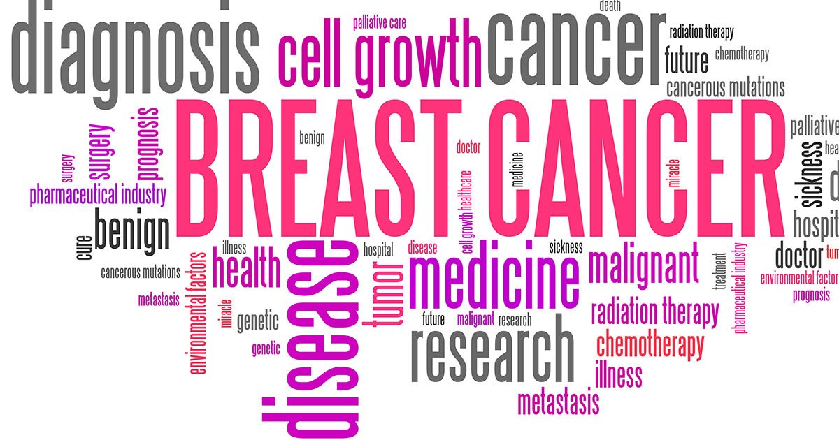 Early Signs To Identify Breast Cancer